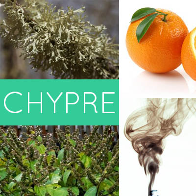 Make Custom Chypre Fragrance